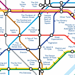 Literary Road Map