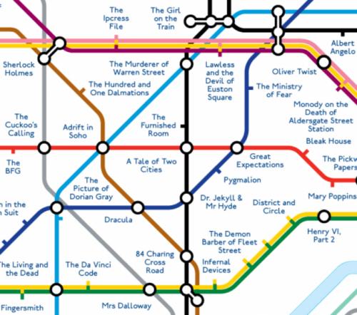 Literary Road Map